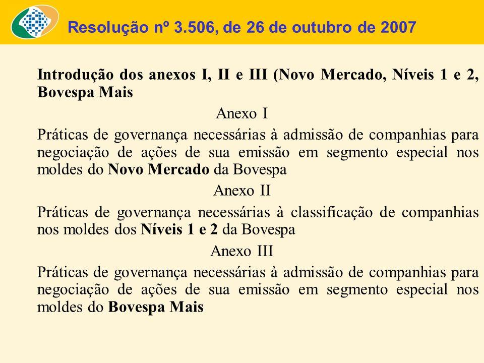 Resolução nº 3.506, de 26 de outubro de 2007 Introdução dos anexos I, II e III (Novo Mercado, Níveis 1 e 2, Bovespa Mais Anexo I Práticas de governanç