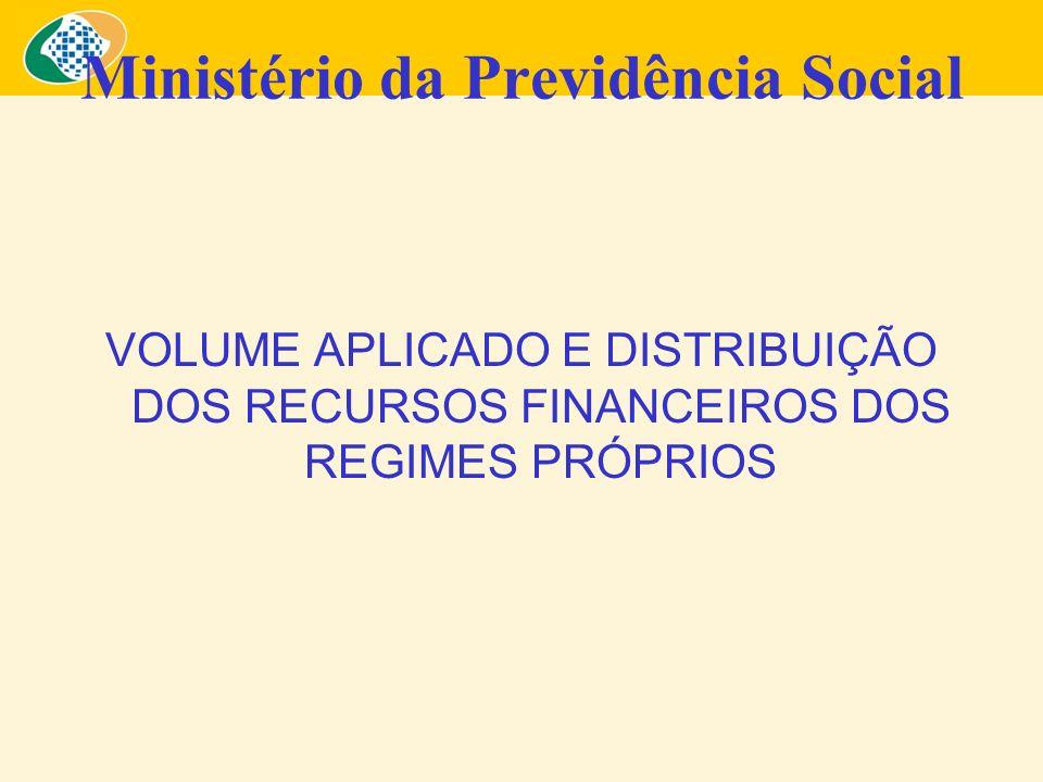 Ministério da Previdência Social VOLUME APLICADO E DISTRIBUIÇÃO DOS RECURSOS FINANCEIROS DOS REGIMES PRÓPRIOS