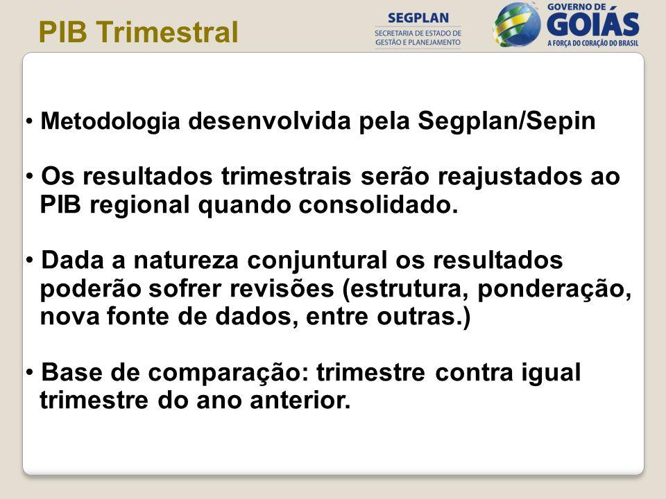 Metodologia d esenvolvida pela Segplan/Sepin Os resultados trimestrais serão reajustados ao PIB regional quando consolidado. Dada a natureza conjuntur