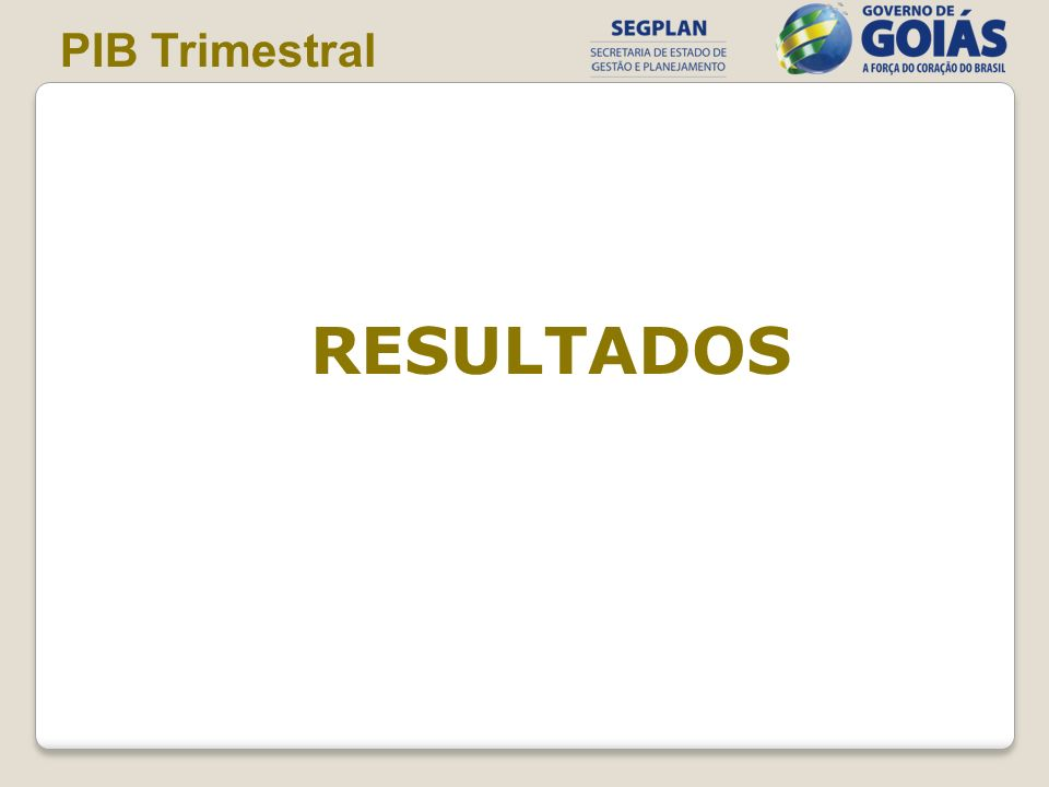 RESULTADOS PIB Trimestral