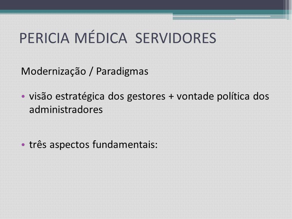 PERÍCIA MÉDICA SERVIDOR PÚBLICO 01/07/2008Dr. Cláudio J. Trezub É HORA DE MUDANÇA DE MENTALIDADE E DE CULTURA: QUEBRAR PARADIGMAS!