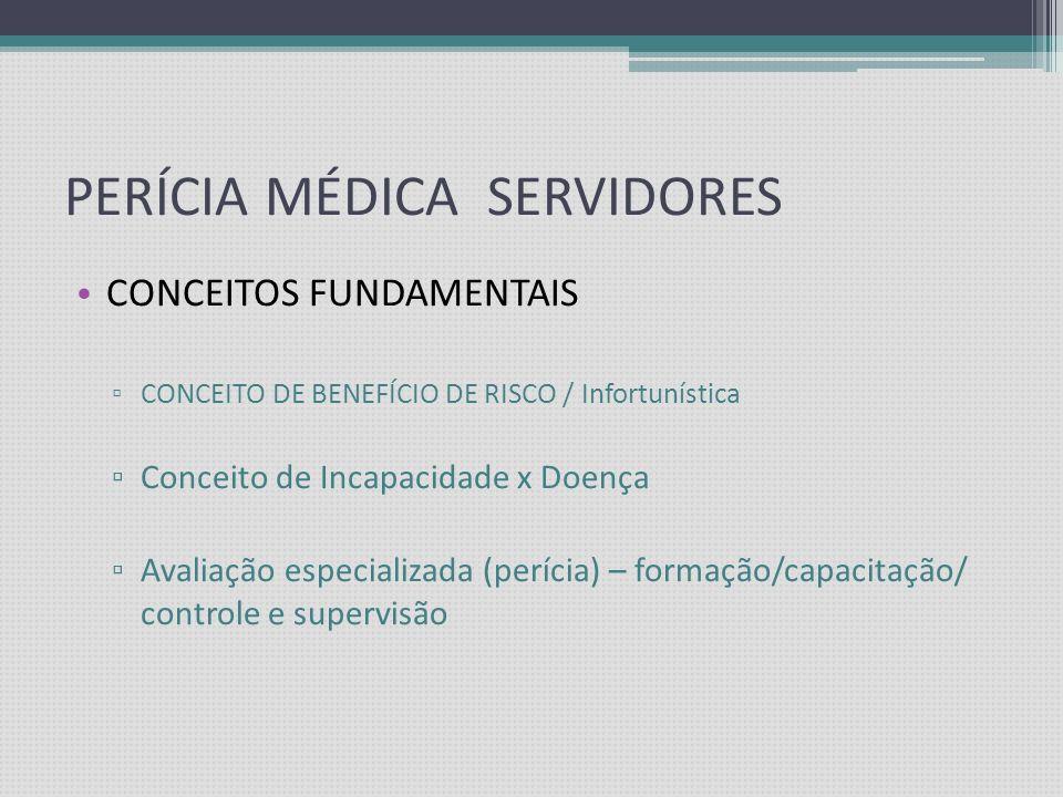 SERVIÇO DE PERÍCIA MÉDICA SERVIÇO DE PERÍCIA MÉDICA LEGISLAÇÃO CONTROLE CAPACITAÇÃO