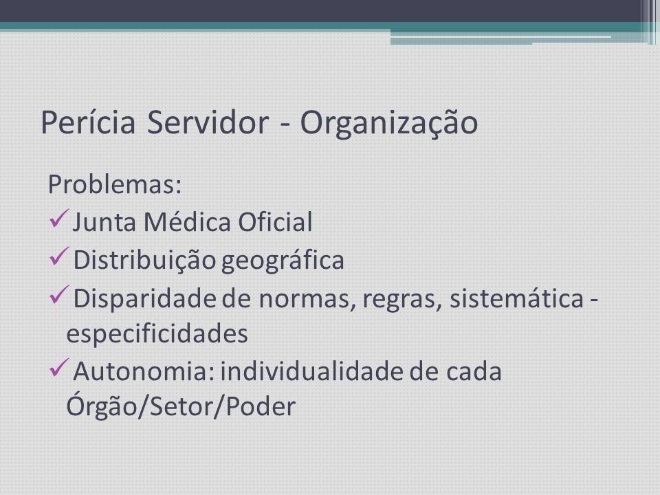 Perícia Servidor - Organização Serviço Público Federal (UNIÃO) 3 Poderes Ministérios / Autarquias / Fundações / Universidades / Forças Armadas / Tribu