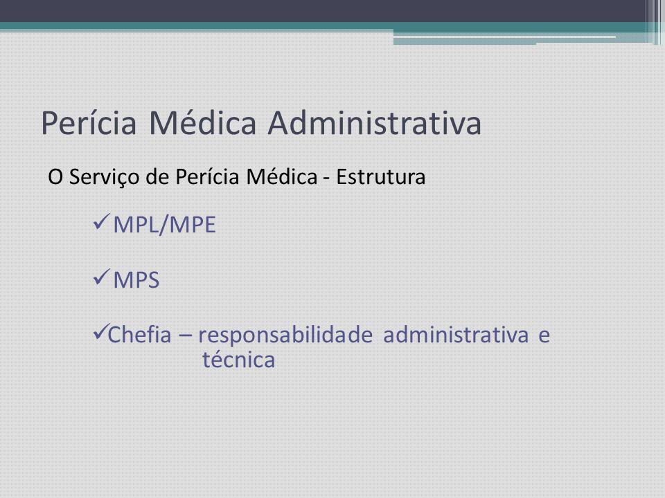SETOR DE PERÍCIA MÉDICA Posição Organizacional Instituto de Previdência Recursos Humanos (Saúde Ocupacional) PREVIDÊNCIA X ASSISTÊNCIA