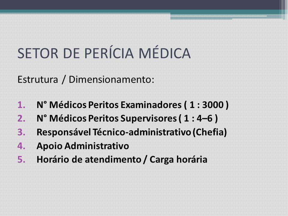 Perícia Médica Administrativa O Serviço de Perícia Médica - Estrutura MPL/MPE MPS Chefia – responsabilidade administrativa e técnica