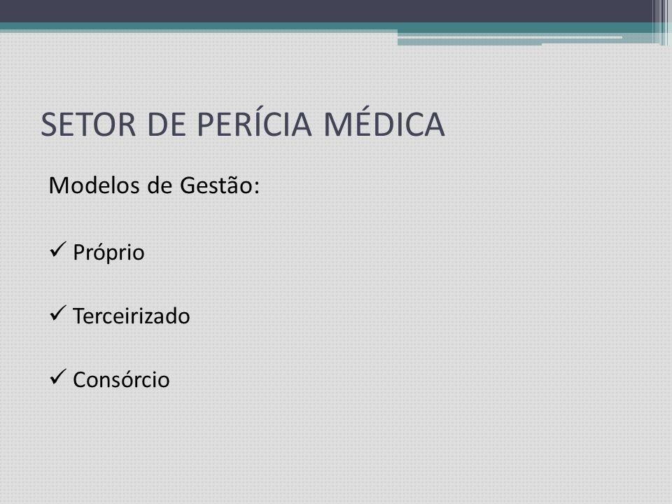 SETOR DE PERÍCIA MÉDICA Estrutura / Dimensionamento: 1.N° Médicos Peritos Examinadores ( 1 : 3000 ) 2.N° Médicos Peritos Supervisores ( 1 : 4–6 ) 3.Re