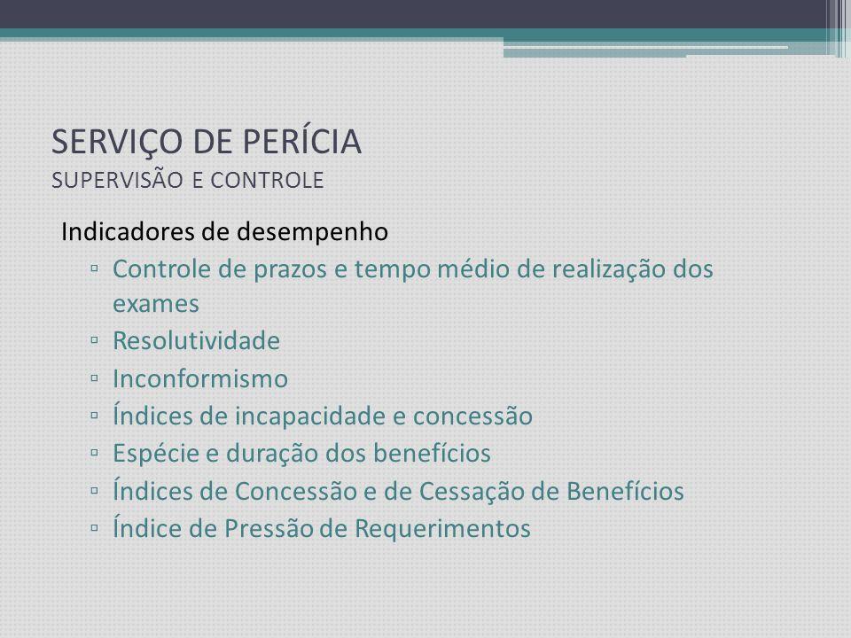 SERVIÇO DE PERÍCIA SUPERVISÃO E CONTROLE Supervisão direta Supervisão indireta Auditoria