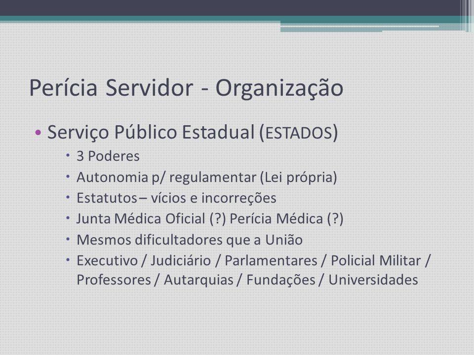 Perícia Servidor - Organização Problemas: Junta Médica Oficial Distribuição geográfica Disparidade de normas, regras, sistemática - especificidades Au