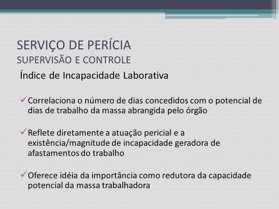 SERVIÇO DE PERÍCIA SUPERVISÃO E CONTROLE Indicadores técnicos Índices de incapacidade e concessão Índices de requisição de exames complementares e par