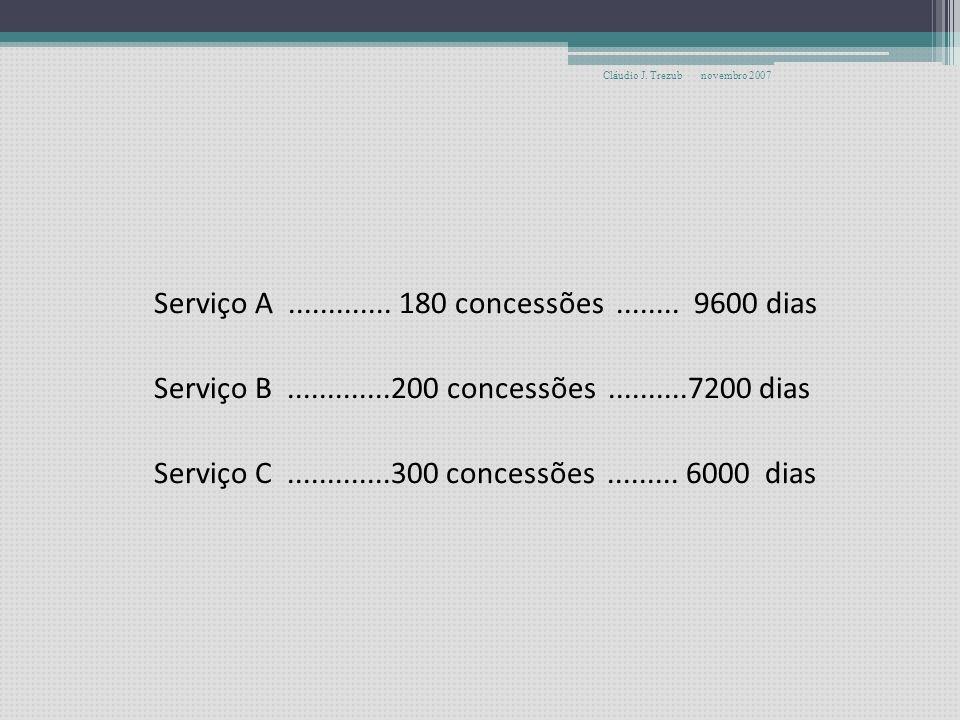 Poderíamos ter, como dados para comparação, a seguinte situação (considere-se um período de 30 dias): Serviço A.............. 180 concessões Serviço B