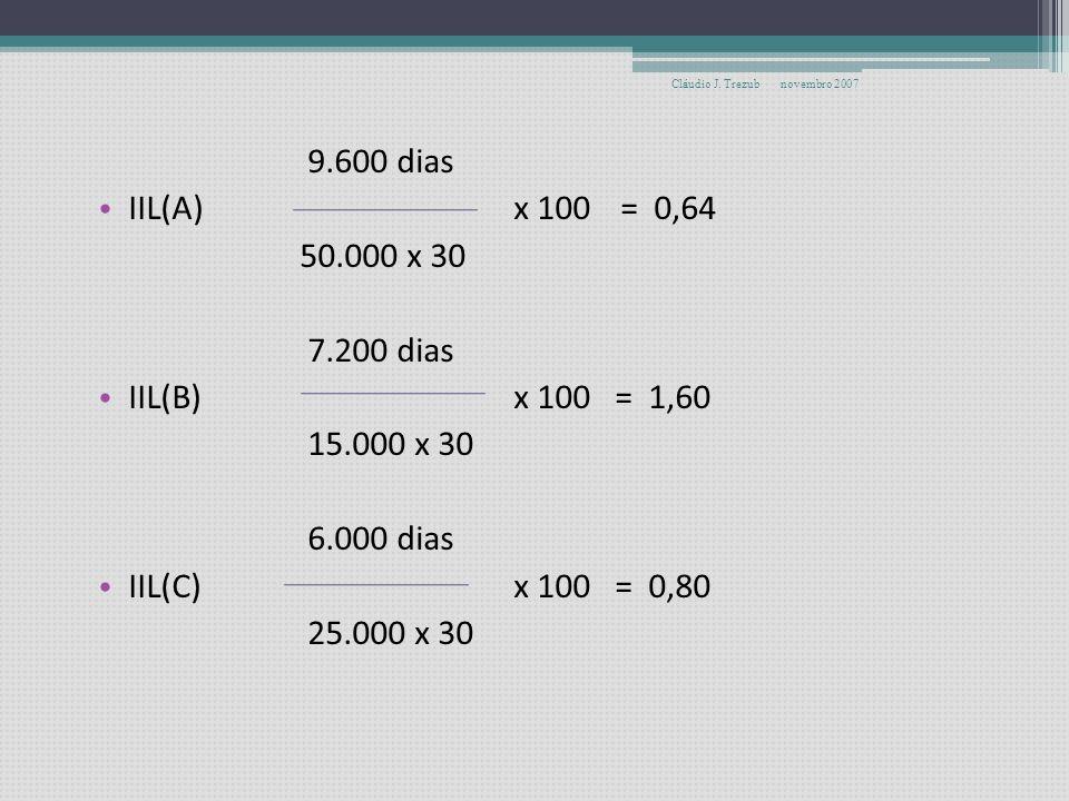 ÍNDICE DE INCAPACIDADE LABORATIVA N° de Segurados (clientela) Serviço A - 50.000 Serviço B - 15.000 Serviço C - 20.000 n ° dias concedidos/prorrogados