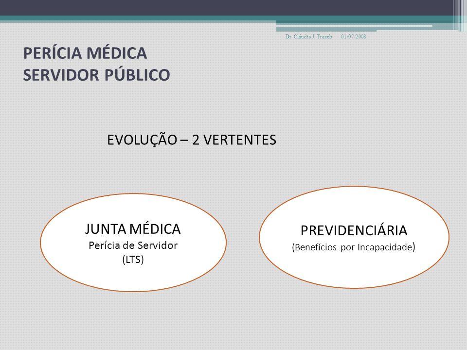 Perícia Servidor - Organização Serviço Público Municipal (Municípios) 2 Poderes Autonomia (Lei Orgânica) Pluralidade (mais de 5 mil municípios) Poder