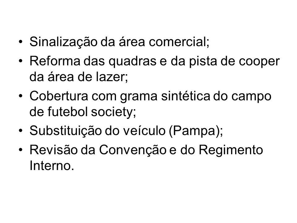 Sinalização da área comercial; Reforma das quadras e da pista de cooper da área de lazer; Cobertura com grama sintética do campo de futebol society; S