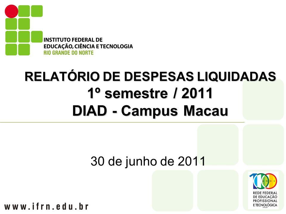 RELATÓRIO DE DESPESAS LIQUIDADAS 1º semestre / 2011 DIAD - Campus Macau 30 de junho de 2011