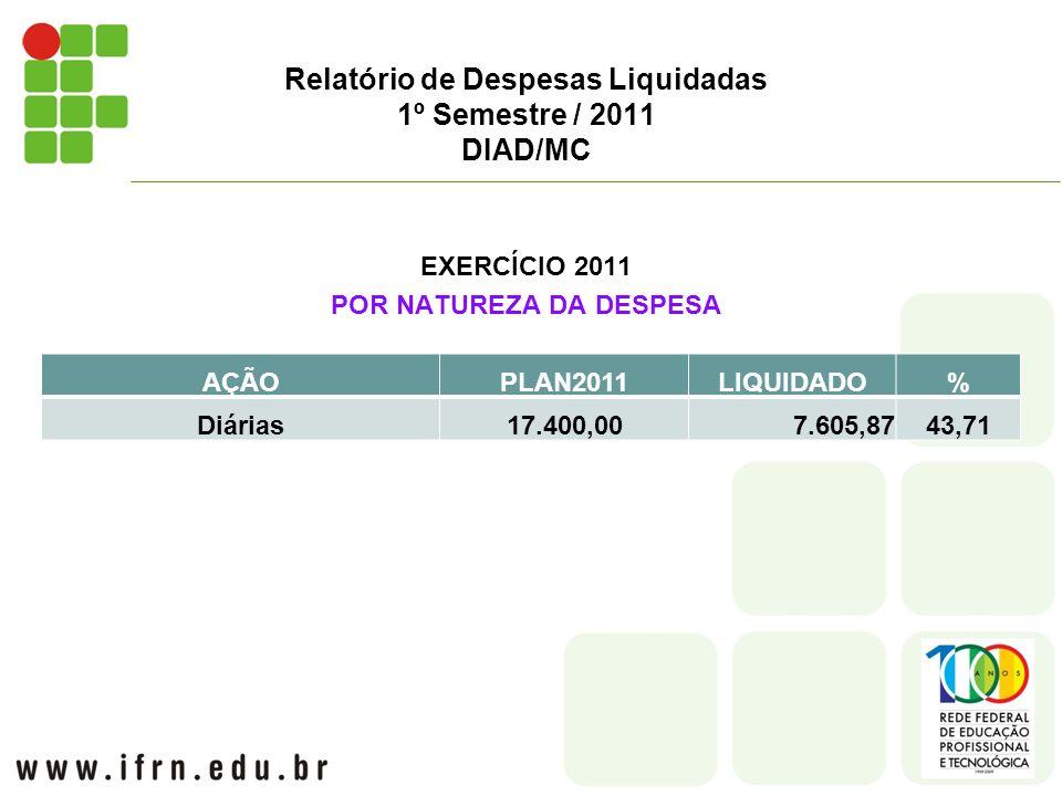 EXERCÍCIO 2011 POR NATUREZA DA DESPESA Relatório de Despesas Liquidadas 1º Semestre / 2011 DIAD/MC AÇÃOPLAN2011LIQUIDADO% Diárias17.400,007.605,8743,71