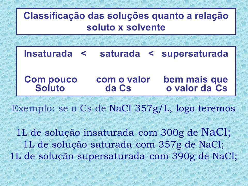O Coeficiente de solubilidade é a quantidade máxima dissolvida de uma substância em uma determinada temperatura, em uma quantidade padrão de solvente.