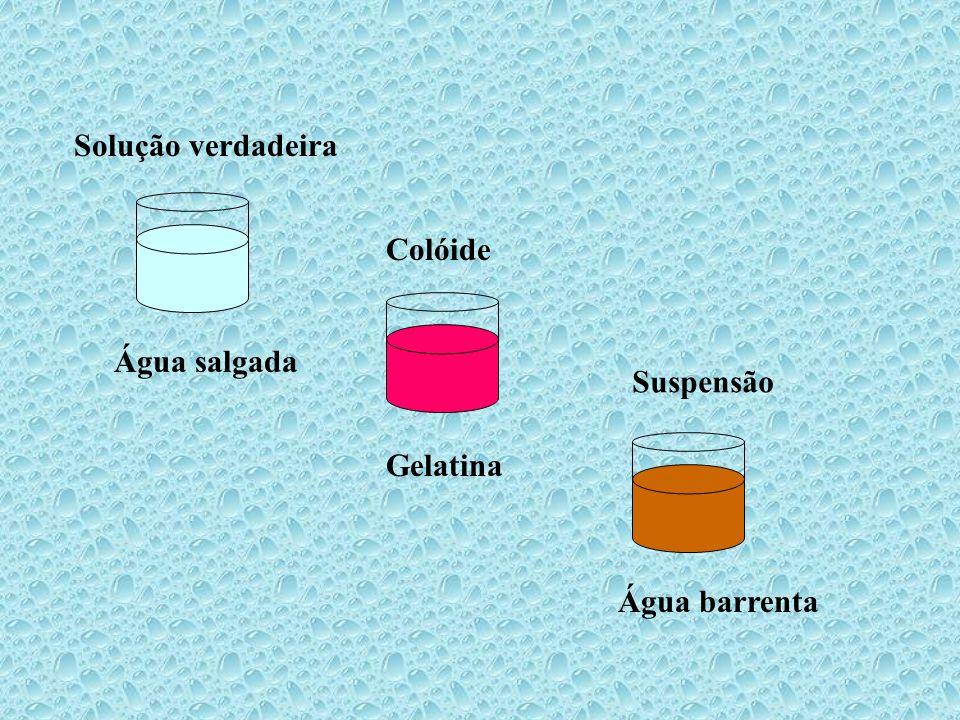 Água salgada Gelatina Água barrenta Solução verdadeira Colóide Suspensão