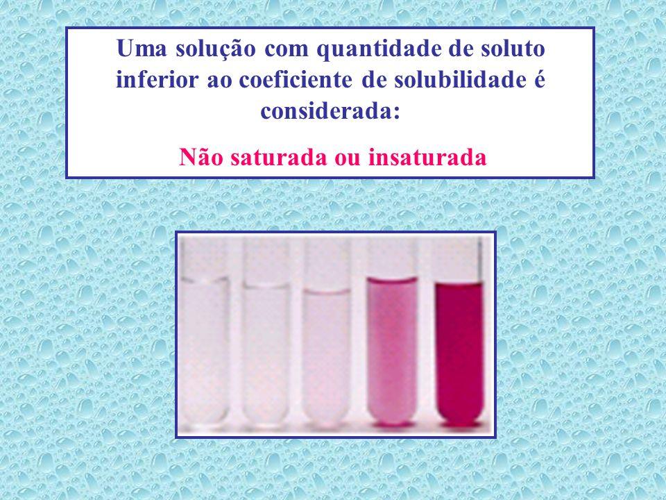 No momento que os primeiros fragmentos do soluto se depositam no fundo do recipiente, diz- se que foi atingido o ponto de saturação, que depende tanto