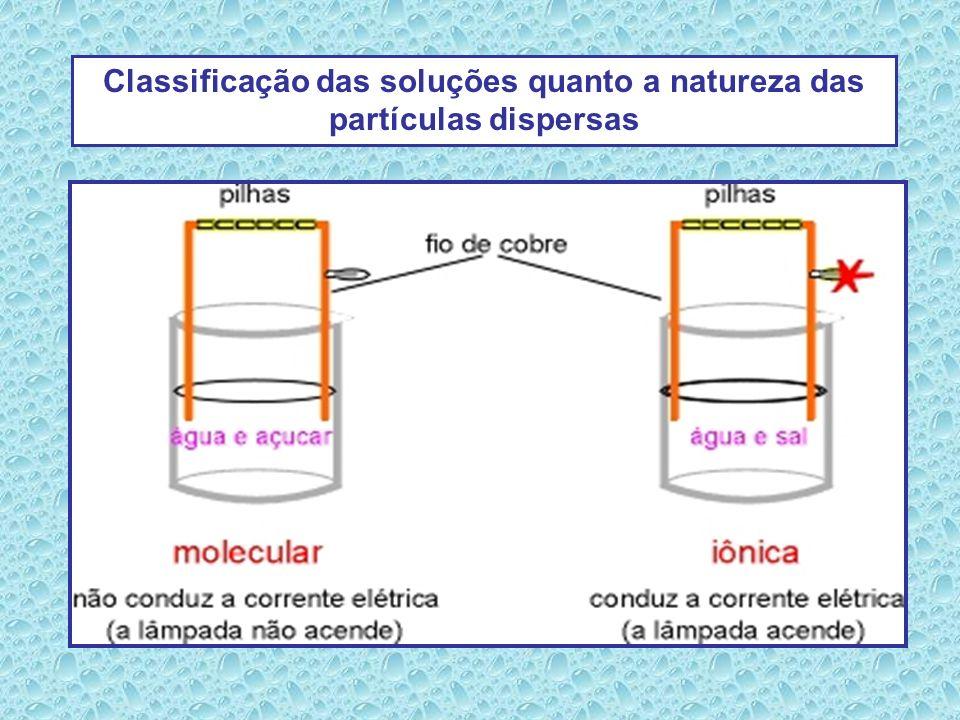 Verificamos que na maior parte das substâncias, a solubilidade aumenta, com a elevação da temperatura - quando o soluto sofre dissolução com absorção