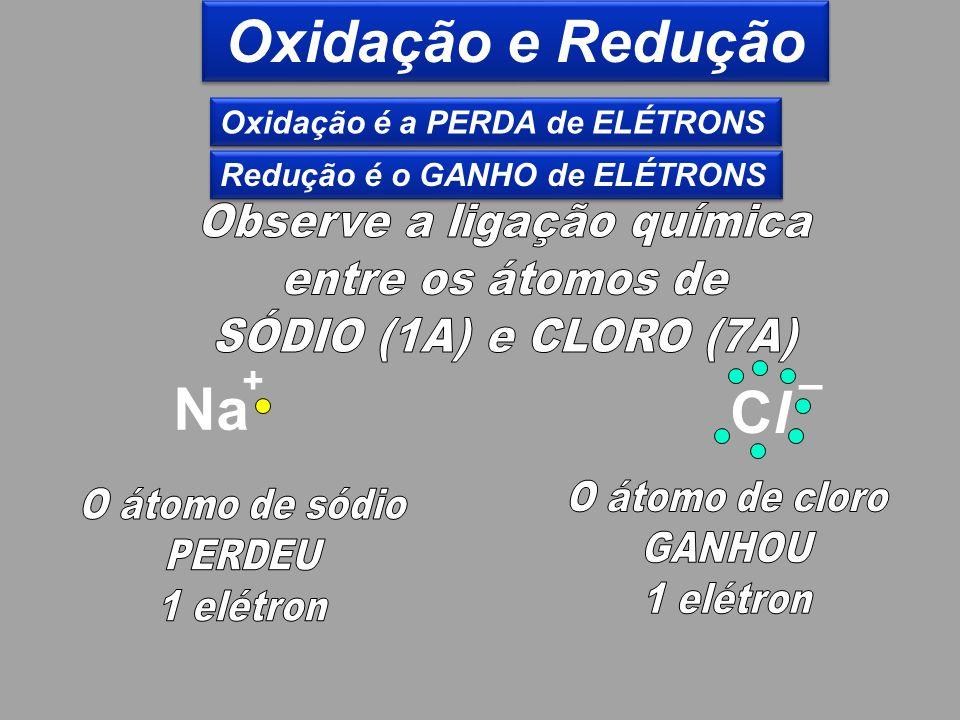 Oxidação e Redução ClCl Na + – Oxidação é a PERDA de ELÉTRONS Redução é o GANHO de ELÉTRONS