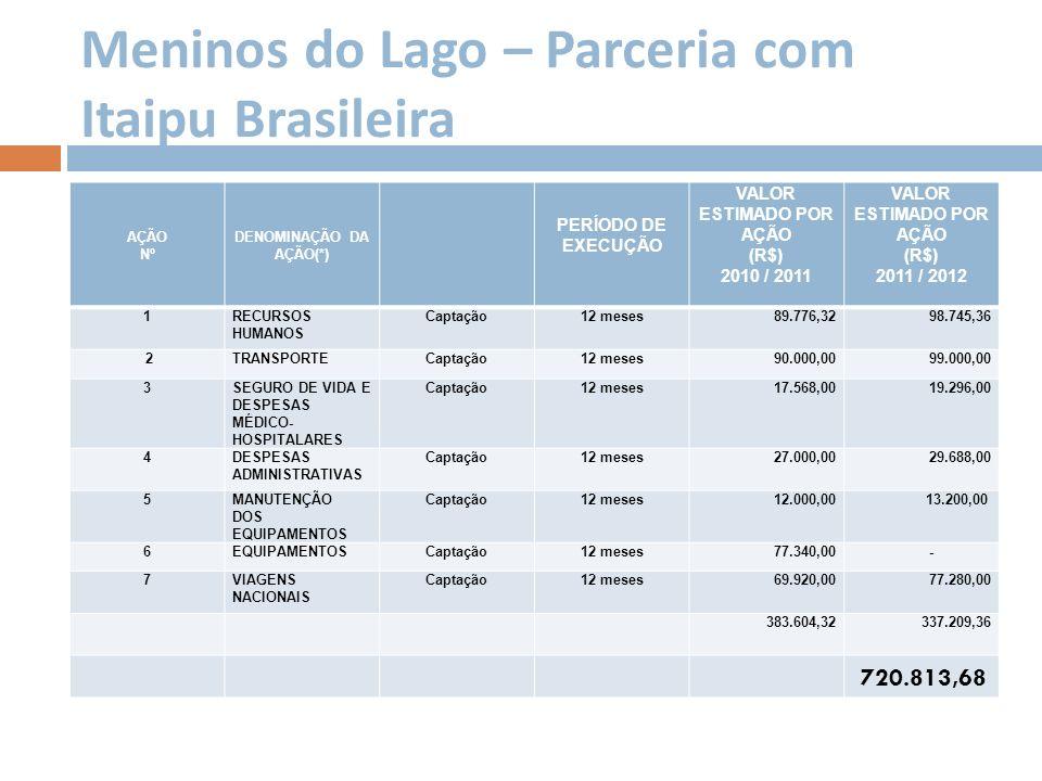 Meninos do Lago – Parceria com Itaipu Brasileira AÇÃO Nº DENOMINAÇÃO DA AÇÃO(*) PERÍODO DE EXECUÇÃO VALOR ESTIMADO POR AÇÃO (R$) 2010 / 2011 VALOR EST