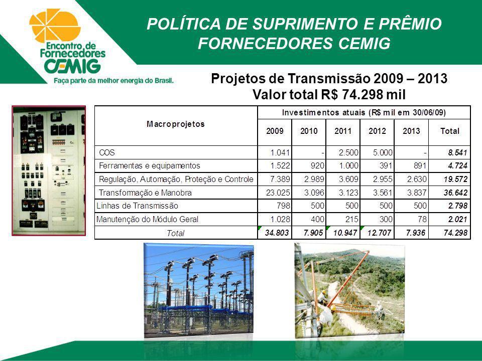 Projetos de Transmissão 2009 – 2013 Valor total R$ 74.298 mil POLÍTICA DE SUPRIMENTO E PRÊMIO FORNECEDORES CEMIG