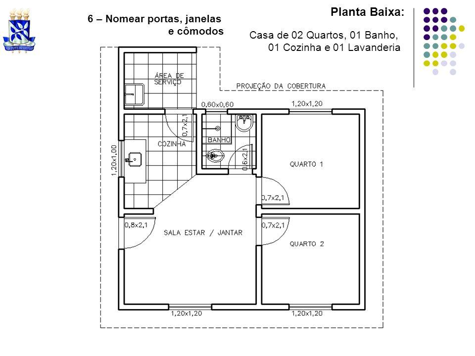 Planta Baixa: 6 – Nomear portas, janelas e cômodos Casa de 02 Quartos, 01 Banho, 01 Cozinha e 01 Lavanderia
