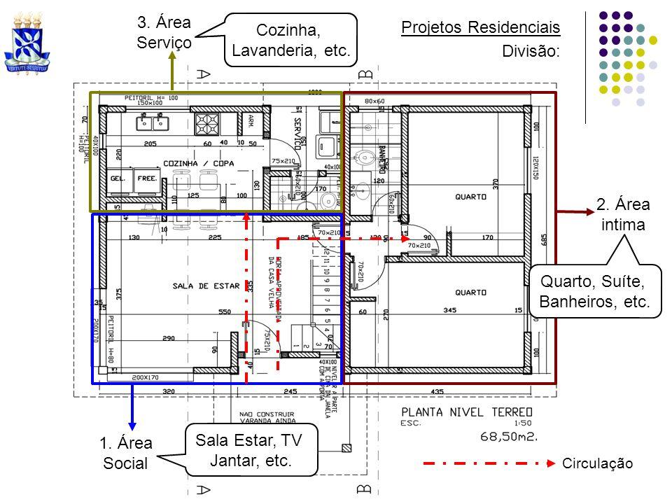 Projetos Residenciais Divisão: 2. Área intima 3. Área Serviço 1. Área Social Cozinha, Lavanderia, etc. Sala Estar, TV Jantar, etc. Cozinha, Lavanderia