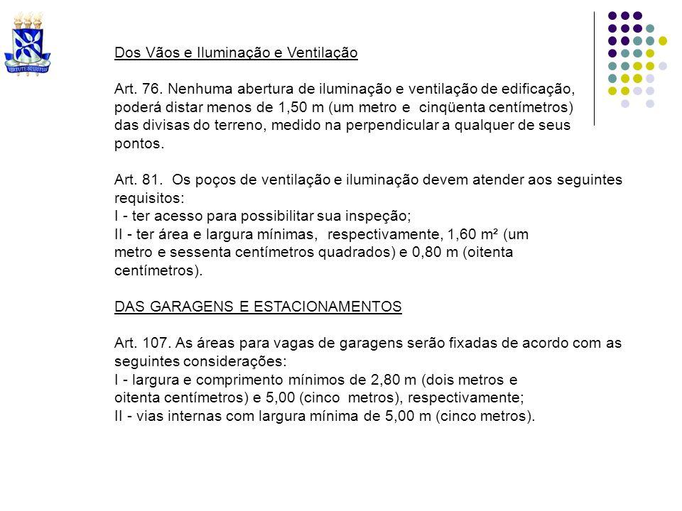 Fonte: Código de obras do Município de Barreiras