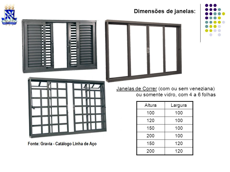 AlturaLargura 100 120100 150100 200100 150120 200120 Dimensões de janelas: Janelas de Correr (com ou sem veneziana) ou somente vidro, com 4 a 6 folhas