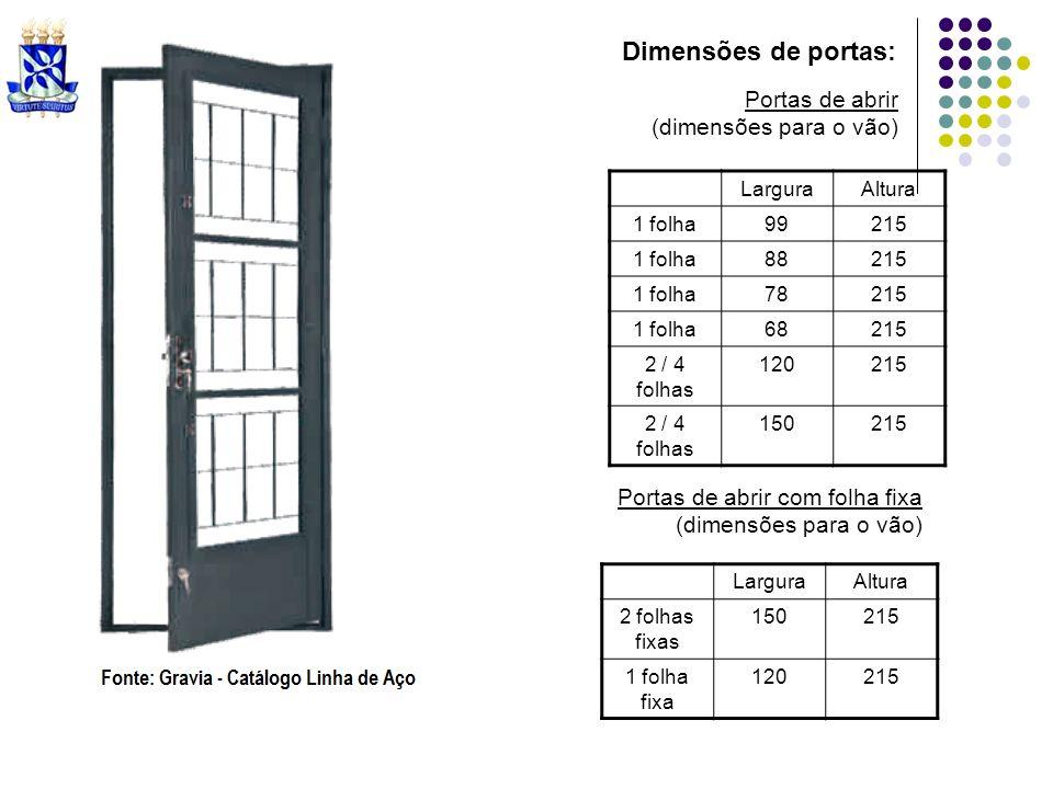 Dimensões de portas: Portas de abrir (dimensões para o vão) LarguraAltura 1 folha99215 1 folha88215 1 folha78215 1 folha68215 2 / 4 folhas 120215 2 /