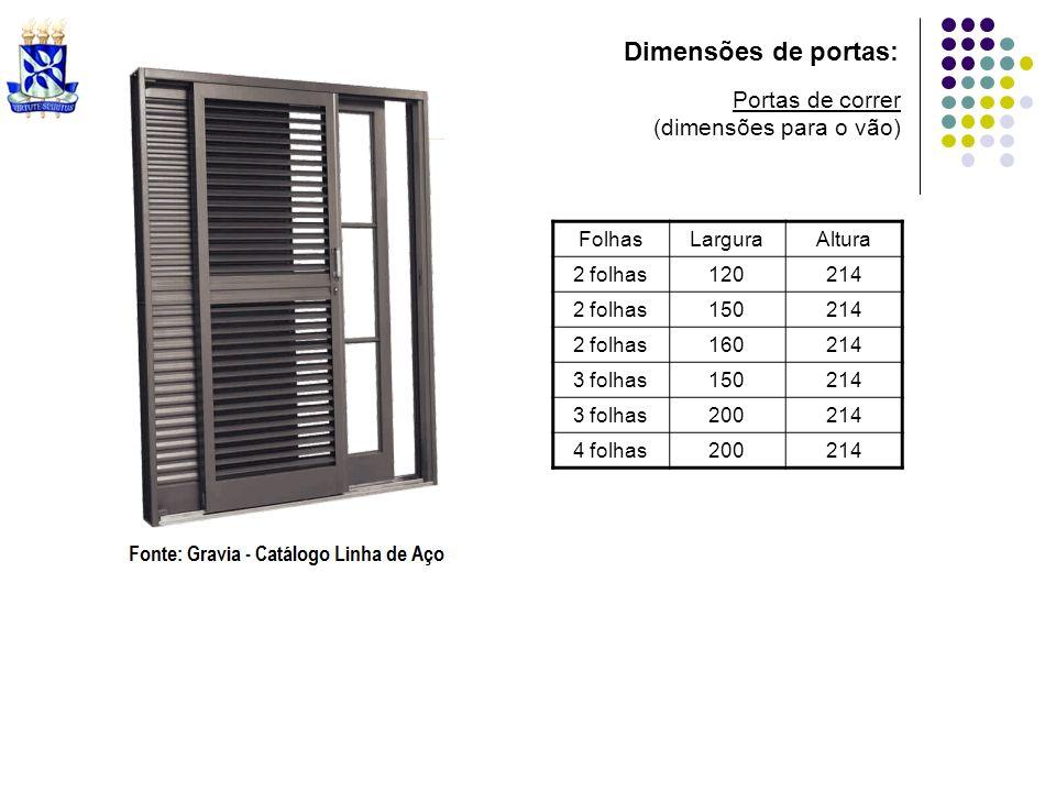 Dimensões de portas: Portas de correr (dimensões para o vão) FolhasLarguraAltura 2 folhas120214 2 folhas150214 2 folhas160214 3 folhas150214 3 folhas2