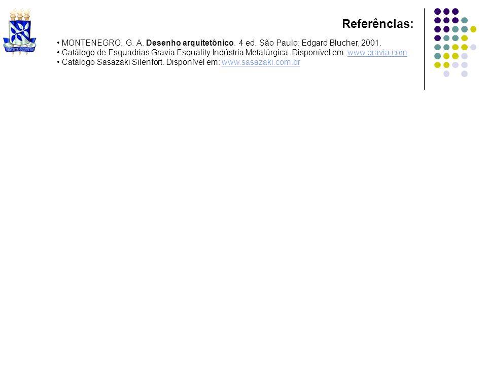 Referências: MONTENEGRO, G. A. Desenho arquitetônico. 4 ed. São Paulo: Edgard Blucher, 2001. Catálogo de Esquadrias Gravia Esquality Indústria Metalúr