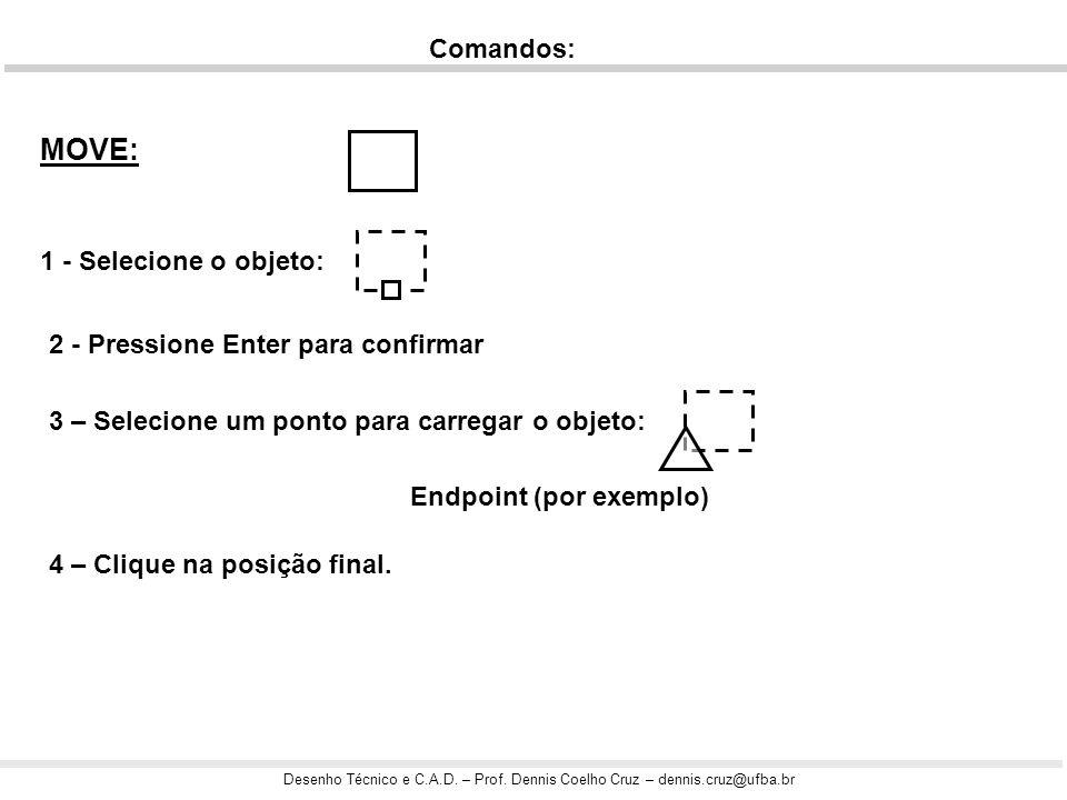 Desenho Técnico e C.A.D.– Prof.