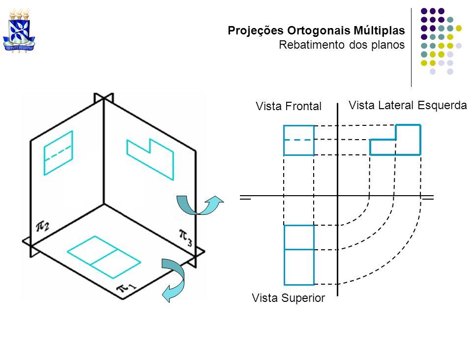 Vista Frontal Vista Superior Vista Lateral Esquerda Projeções Ortogonais Múltiplas Rebatimento dos planos