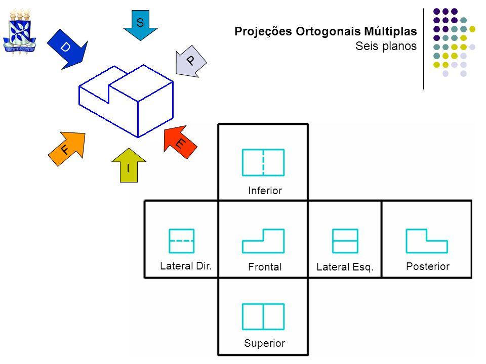 Lateral Esq. Superior Frontal Inferior Lateral Dir. Posterior Projeções Ortogonais Múltiplas Seis planos E F I S D P
