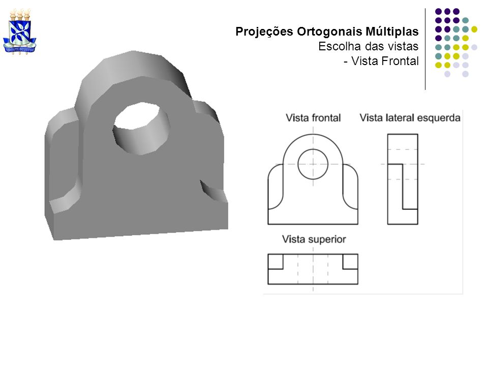 Projeções Ortogonais Múltiplas Escolha das vistas - Vista Frontal