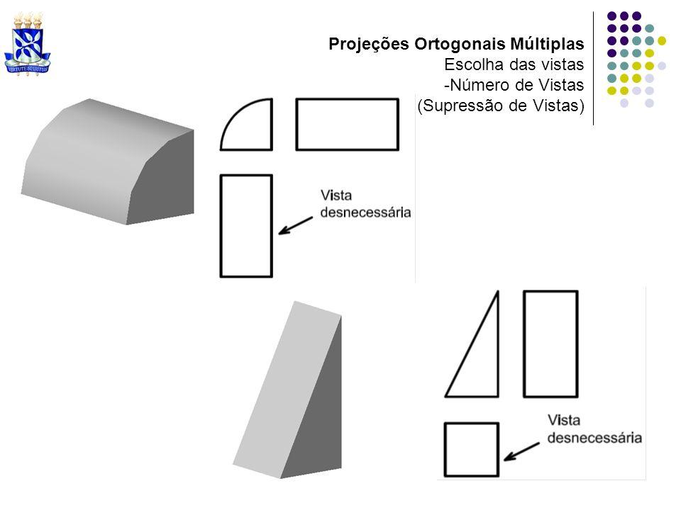 Projeções Ortogonais Múltiplas Escolha das vistas -Número de Vistas (Supressão de Vistas)