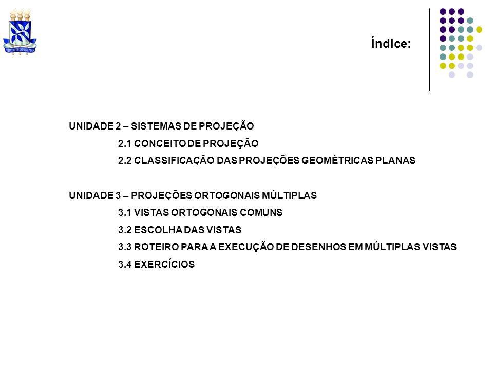 Índice: UNIDADE 2 – SISTEMAS DE PROJEÇÃO 2.1 CONCEITO DE PROJEÇÃO 2.2 CLASSIFICAÇÃO DAS PROJEÇÕES GEOMÉTRICAS PLANAS UNIDADE 3 – PROJEÇÕES ORTOGONAIS