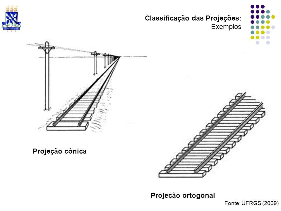 Classificação das Projeções: Exemplos Projeção cônica Projeção ortogonal Fonte: UFRGS (2009)
