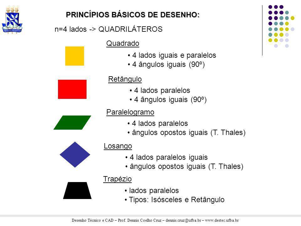 Desenho Técnico e CAD – Prof.