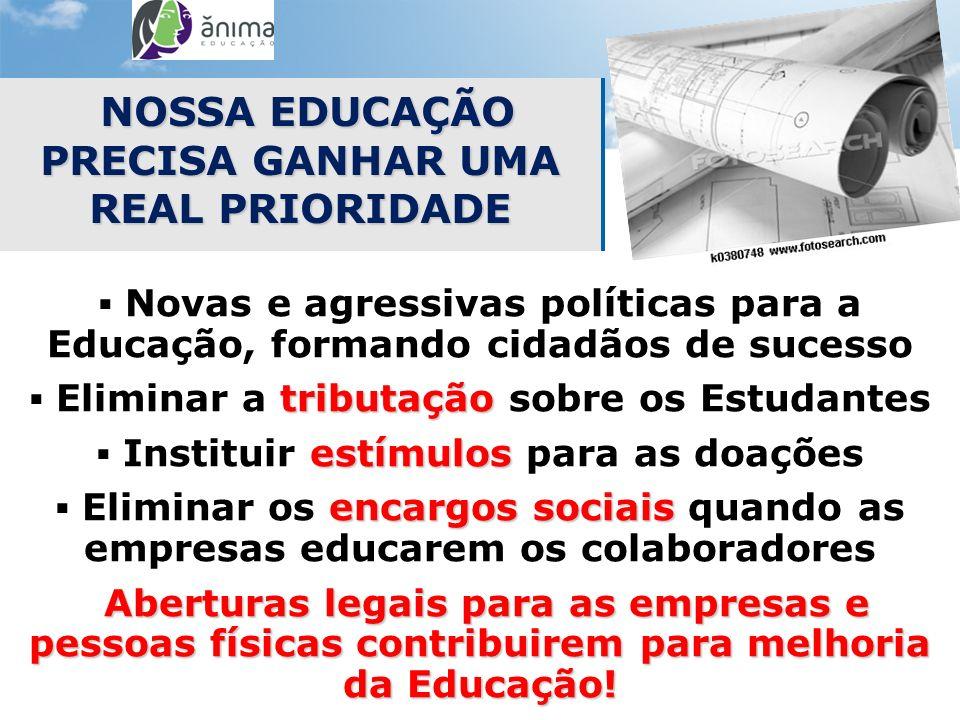 NOSSA EDUCAÇÃO PRECISA GANHAR UMA REAL PRIORIDADE Novas e agressivas políticas para a Educação, formando cidadãos de sucesso tributação Eliminar a tri