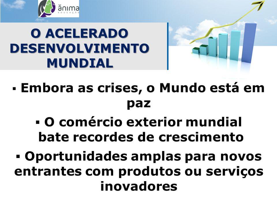 O ACELERADO DESENVOLVIMENTO MUNDIAL