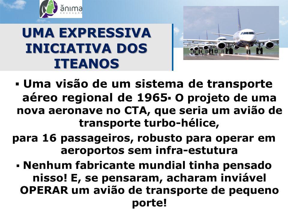 UMA EXPRESSIVA INICIATIVA DOS ITEANOS Uma visão de um sistema de transporte aéreo regional de 1965 O projeto de uma nova aeronave no CTA, que seria um