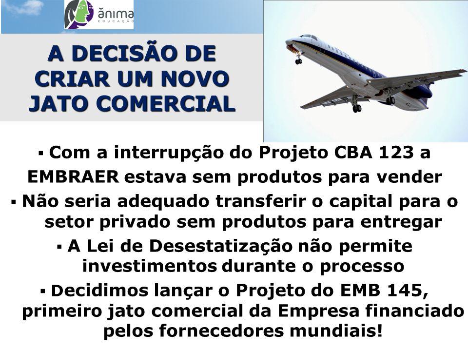 Com a interrupção do Projeto CBA 123 a EMBRAER estava sem produtos para vender Não seria adequado transferir o capital para o setor privado sem produt