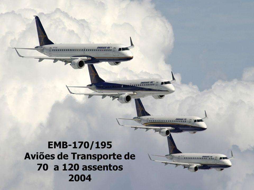 EMB-170/195 Aviões de Transporte de 70 a 120 assentos 2004