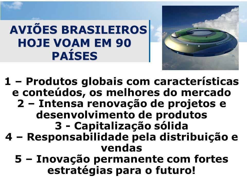 AVIÕES BRASILEIROS HOJE VOAM EM 90 PAÍSES AVIÕES BRASILEIROS HOJE VOAM EM 90 PAÍSES 1 – Produtos globais com características e conteúdos, os melhores