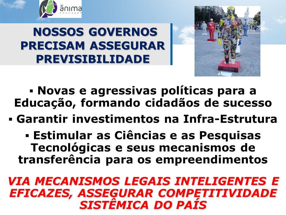 NOSSOS GOVERNOS PRECISAM ASSEGURAR PREVISIBILIDADE Novas e agressivas políticas para a Educação, formando cidadãos de sucesso Garantir investimentos n