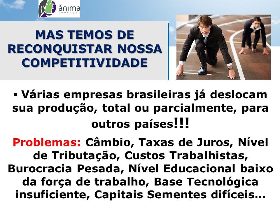 PENSAR NO FUTURO Várias empresas brasileiras já deslocam sua produção, total ou parcialmente, para outros países !!! Problemas: Câmbio, Taxas de Juros