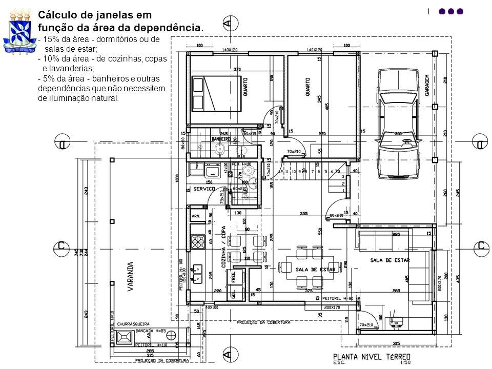 Cálculo de janelas em função da área da dependência. - 15% da área - dormitórios ou de salas de estar; - 10% da área - de cozinhas, copas e lavanderia